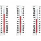 Ideale temperatuur in huis, kantoor en bedrijf