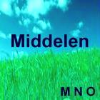 Klacht en Homeopathisch Middel - M N O